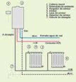 Calefaccion central calderas 2219640 mantenciones anwo sime rinnai multimarcas - Sistema de calefaccion central ...