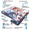 ALARMAS Y  CCTV INSTALACION,REPARACION Y MANTENCION $ 20.000